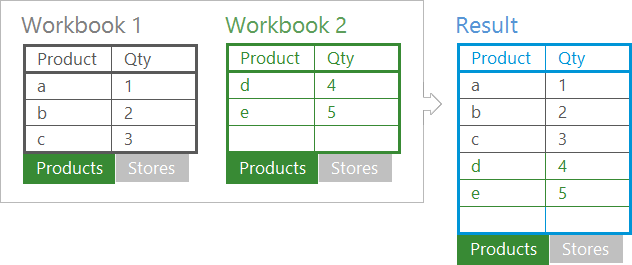 Unire file Excel